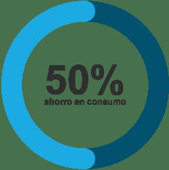 50% ahorro consumo eléctrico